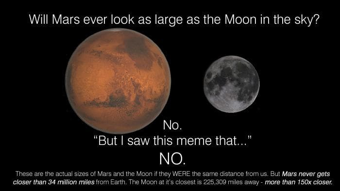 Moon And Mars Sizes