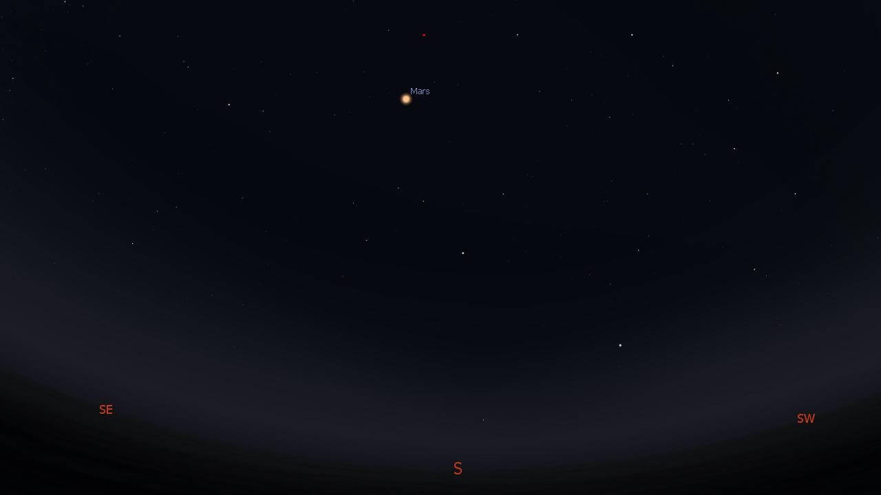 20201015 Mars South
